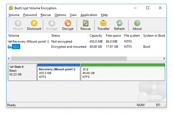 Encrypt disks and endpoints with BestCrypt Volume Encryption