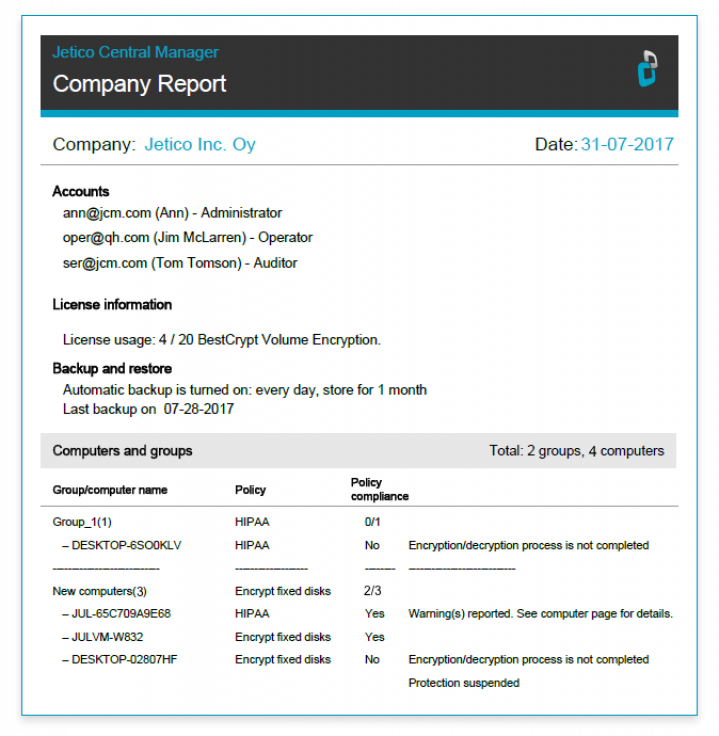 Centralized audit and reporting of encrypted endpoints for HIPAA and GDPR compliance