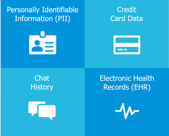 Protect sensitive information, health records, chat, credit cards